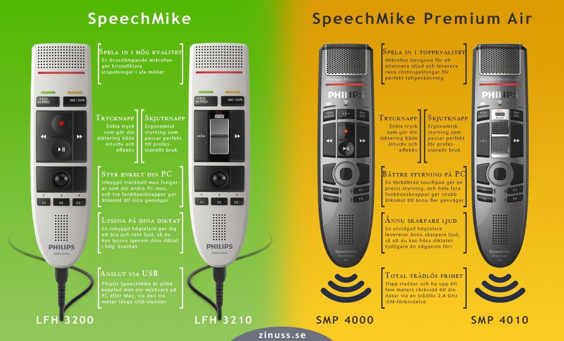 Överblick över Philips SpeechMike modeller