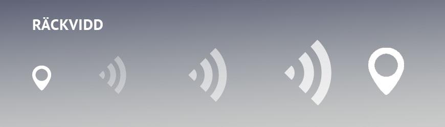Bluetooth och DECT trådlöst headset räckvidd